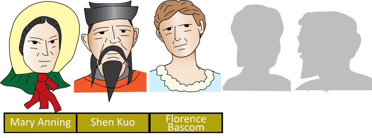 Five portraits of my founding geoscientists. Shows Mary Anning, Shen Kuo, and Florence Bascom with two others hidden.