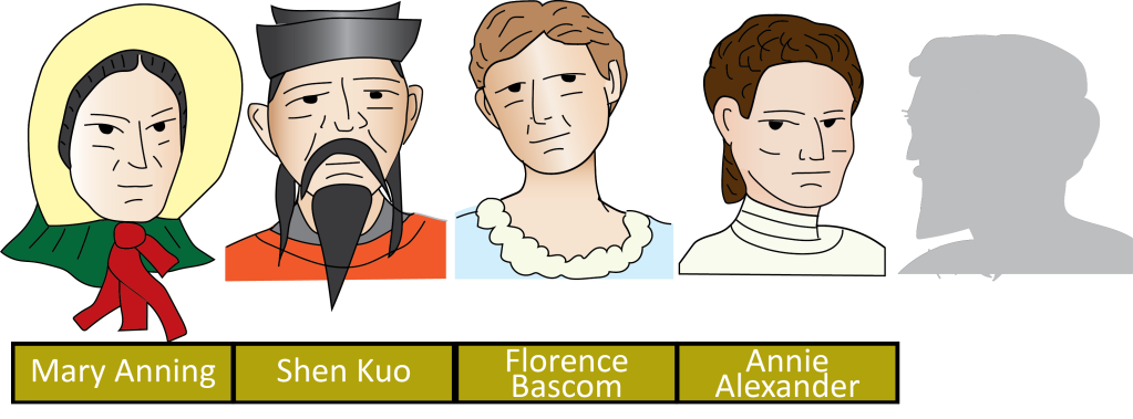 A cartoon of five portraits, three women, one man, and one covered up with names Anning, Kuo, Bascom, Alexander