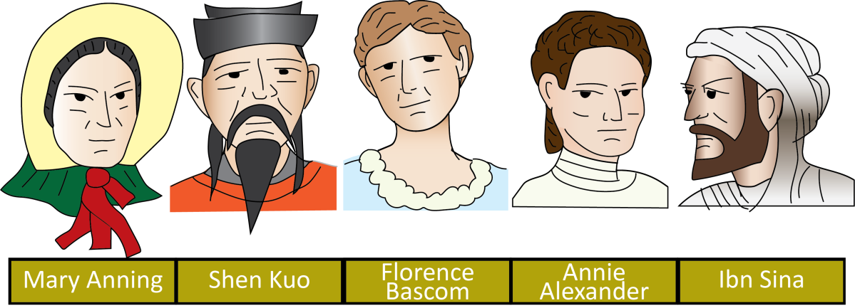 Five portraits of Mary Anning, Shen Kuo, Florence Bascom, Annie Alexander, and Ibn Sina