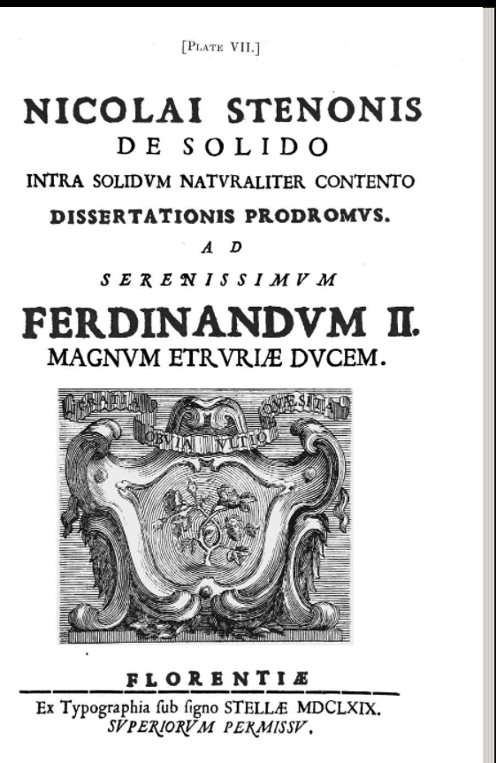 The front page of Steno's work on geology, the Dissertationis Prodromus, written in Latin with a stylized shield below the text.